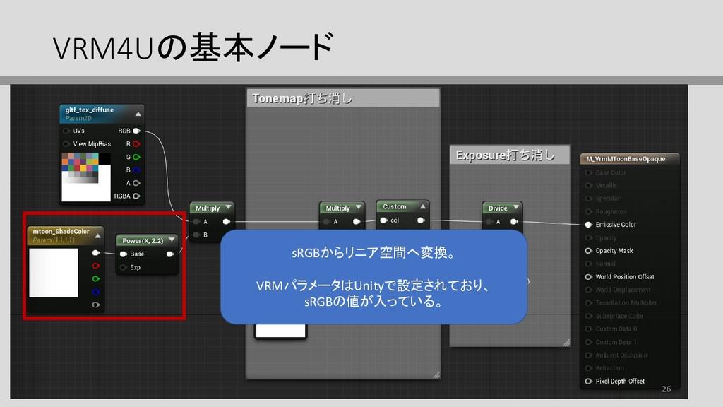 VRM4Uの基本ノード sRGBからリニア空間へ変換。 VRMパラメータはUnityで設定され...