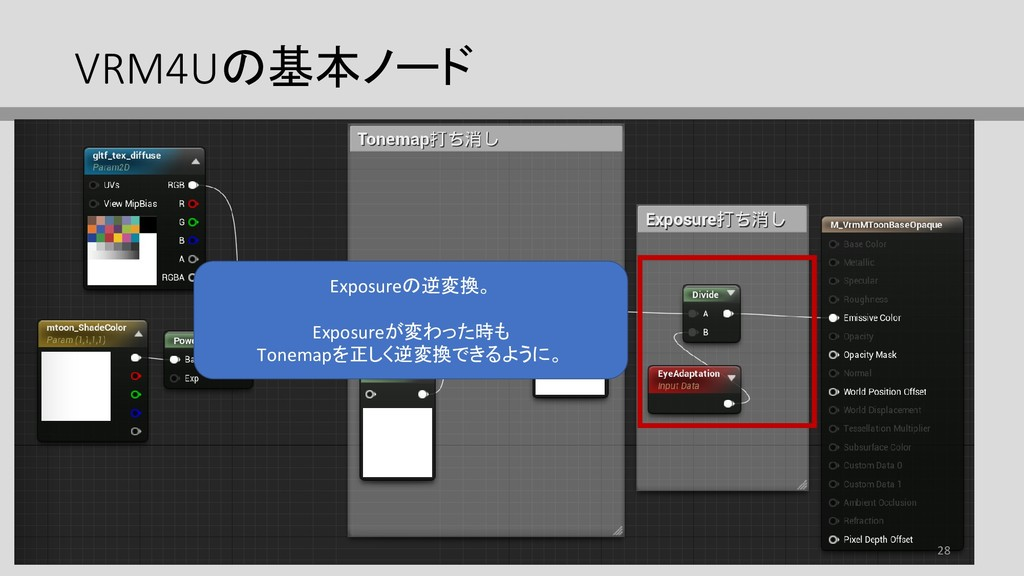 VRM4Uの基本ノード Exposureの逆変換。 Exposureが変わった時も Tonem...