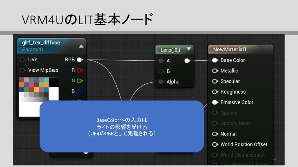 VRM4UのLIT基本ノード BaseColorへの入力は ライトの影響を受ける (UE4のP...