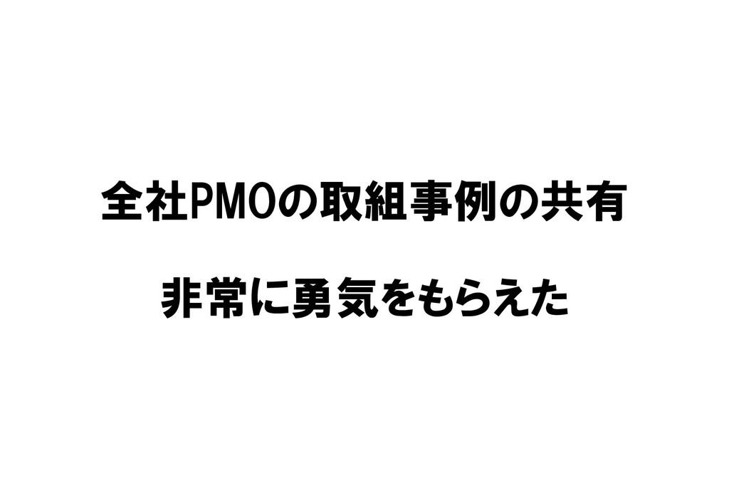 全社PMOの取組事例の共有 非常に勇気をもらえた