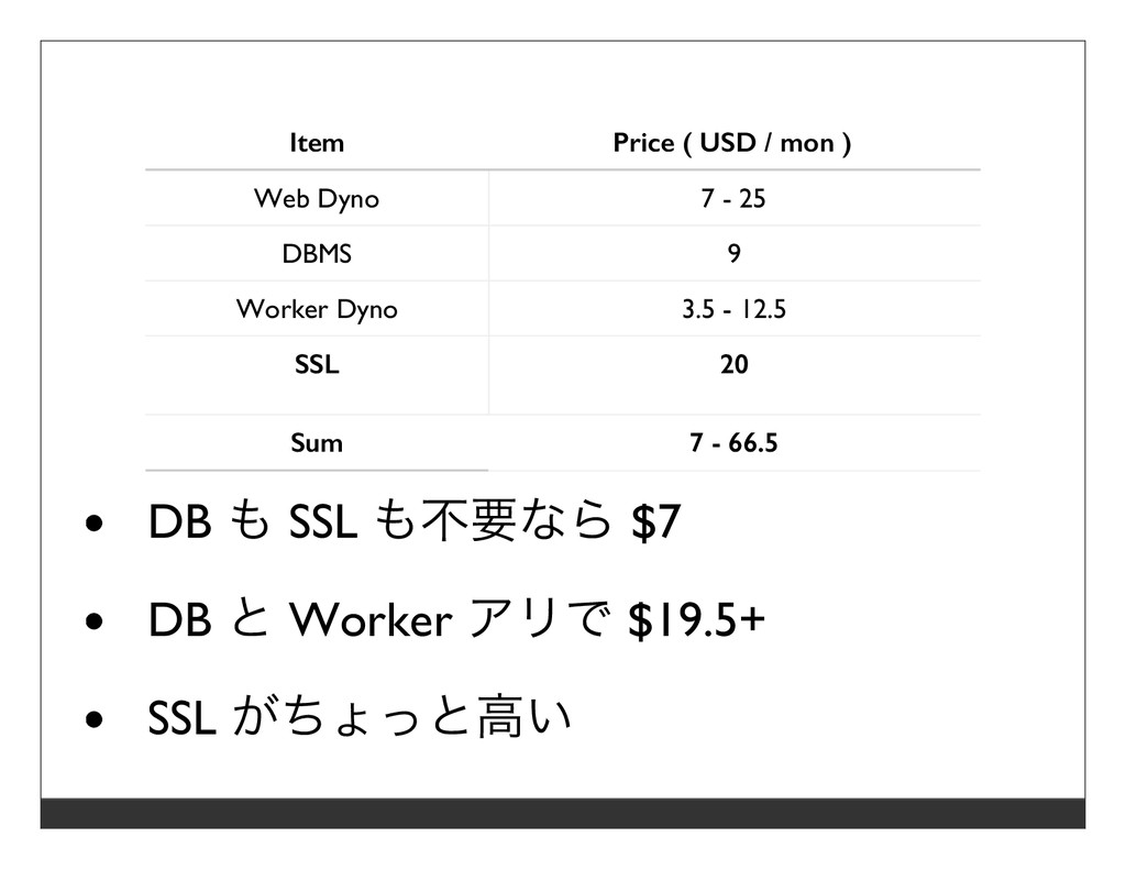 Item Price ( USD / mon ) Web Dyno 7 - 25 DBMS...