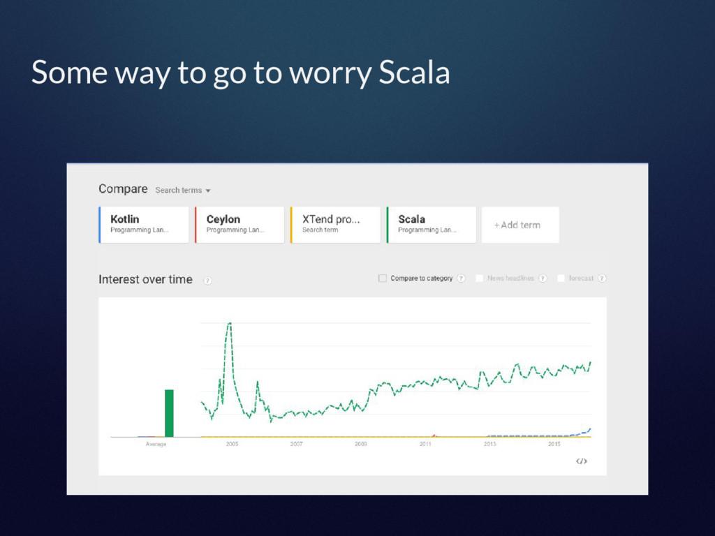 Some way to go to worry Scala