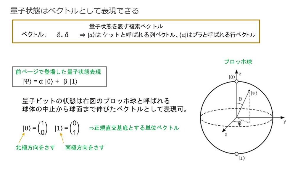 量⼦状態はベクトルとして表現できる 量子ビットの状態は右図のブロッホ球と呼ばれる 球体の中止か...