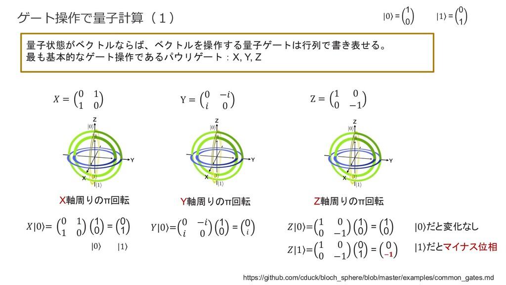 ゲート操作で量⼦計算(1) 量子状態がベクトルならば、ベクトルを操作する量子ゲートは行列で書き...