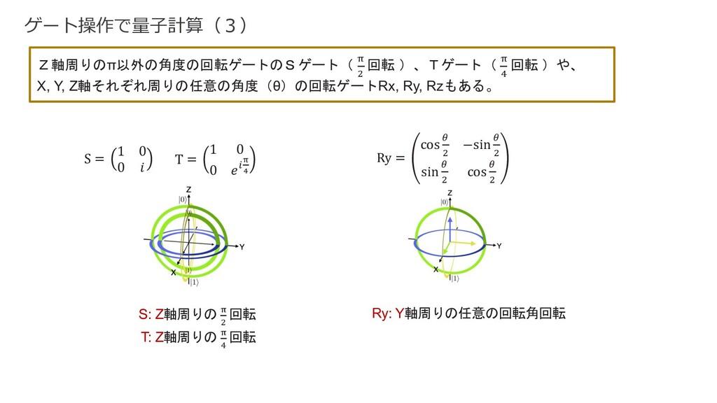 """ゲート操作で量⼦計算(3) Z軸周りのπ以外の角度の回転ゲートのSゲート( & """" 回転 )、..."""