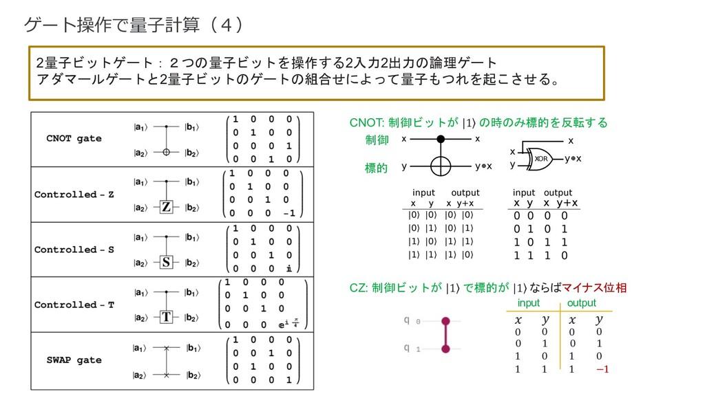 ゲート操作で量⼦計算(4) 2量子ビットゲート:2つの量子ビットを操作する2入力2出力の論理ゲ...