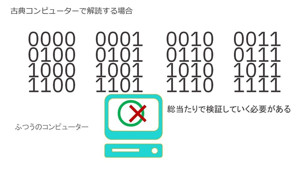 〇 ふつうのコンピューター 0000 0001 0010 0011 0100 0101 011...
