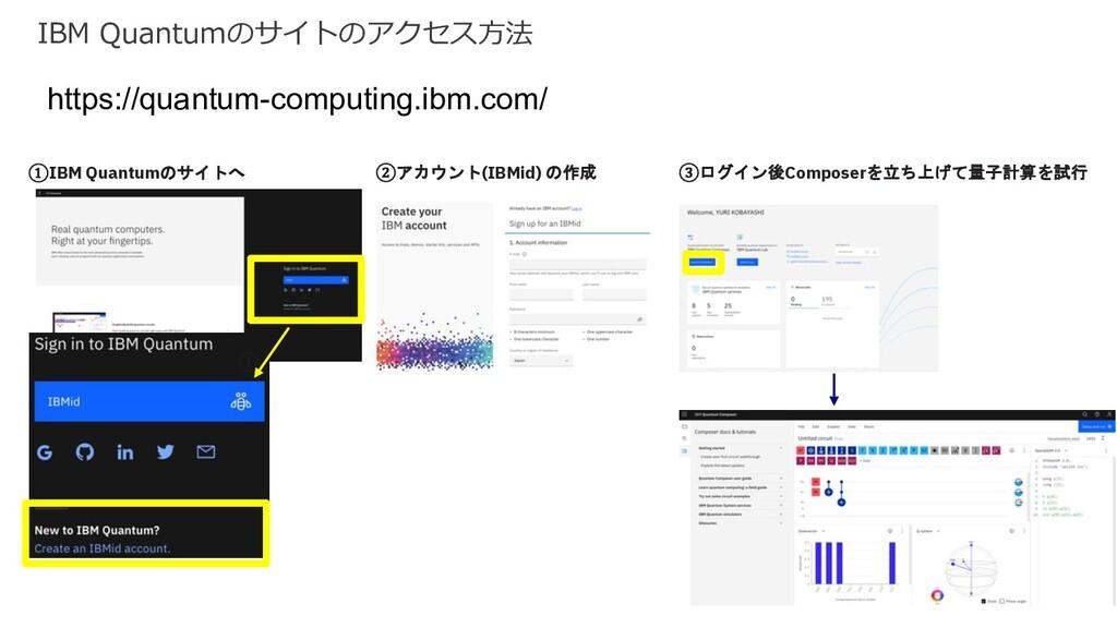 IBM Quantumのサイトのアクセス⽅法 ①IBM Quantumのサイトへ ②アカウント...