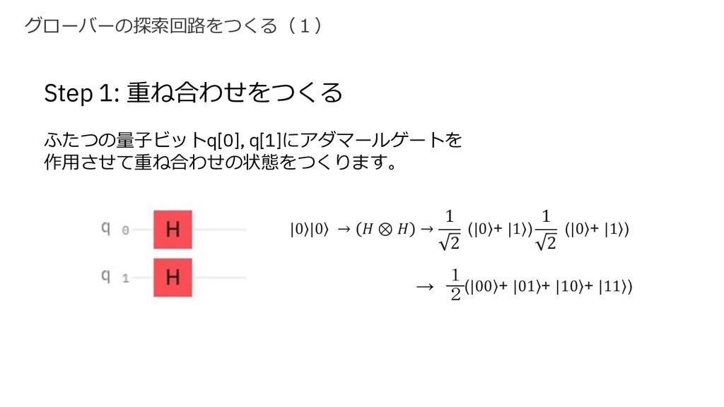 グローバーの探索回路をつくる(1) Step 1: 重ね合わせをつくる ふたつの量⼦ビットq[...