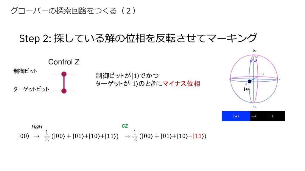 グローバーの探索回路をつくる(2) Step 2: 探している解の位相を反転させてマーキング ...