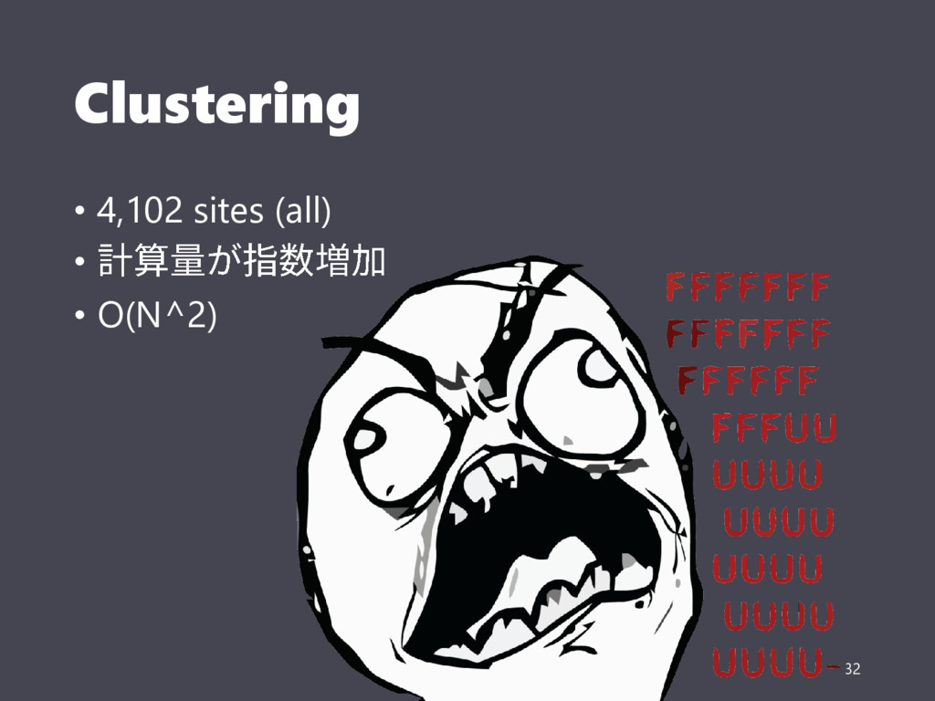 Clustering • 4,102 sites (all) • • O(N^2) 32