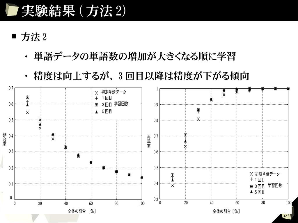 25 実験結果 ( 方法 2) ■ 方法 2  単語データの単語数の増加が大きくなる順に学習...
