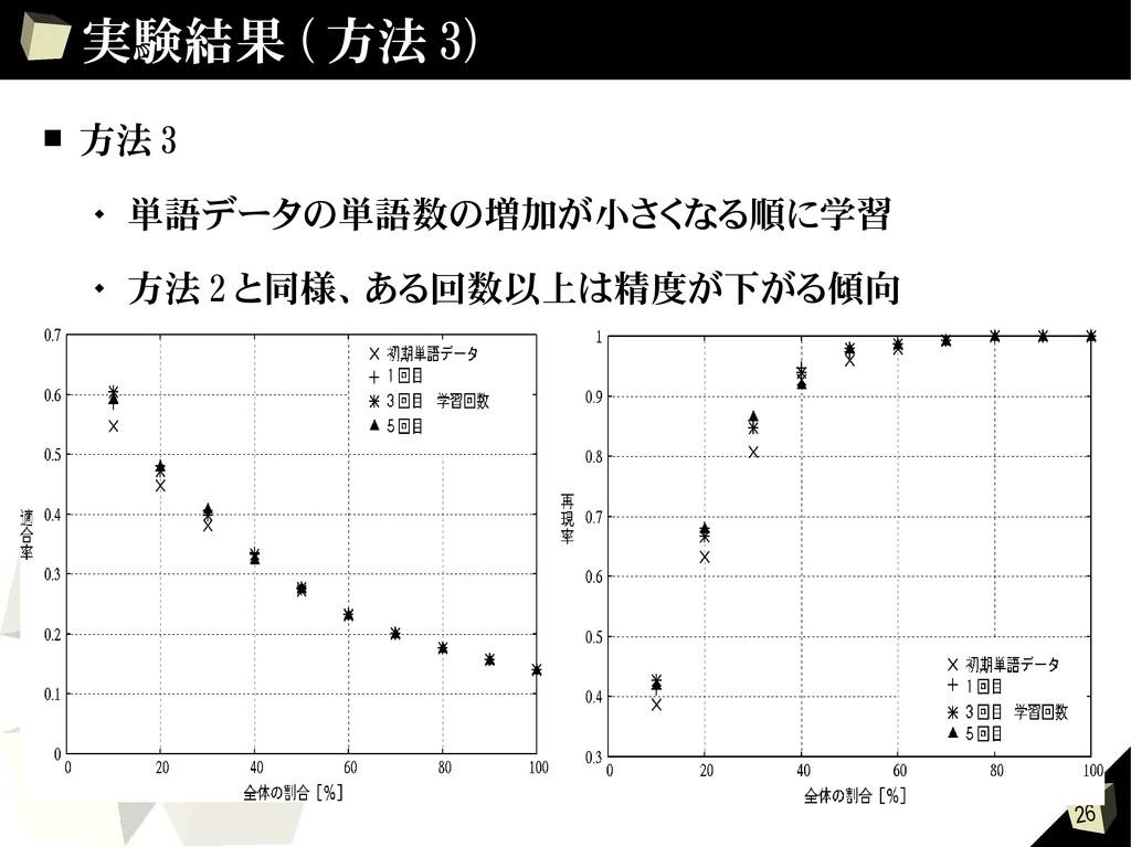 26 実験結果 ( 方法 3) ■ 方法 3  単語データの単語数の増加が小さくなる順に学習...
