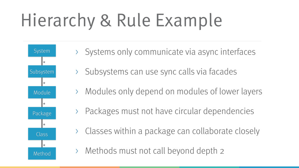 Hierarchy & Rule Example * * * * * Class Packag...