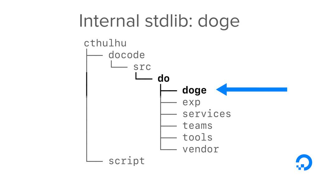 Internal stdlib: doge cthulhu ├── docode │ └── ...