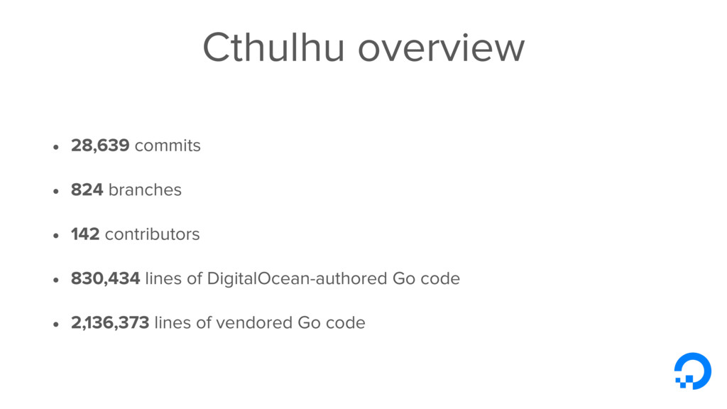 Cthulhu overview • 28,639 commits • 824 branche...