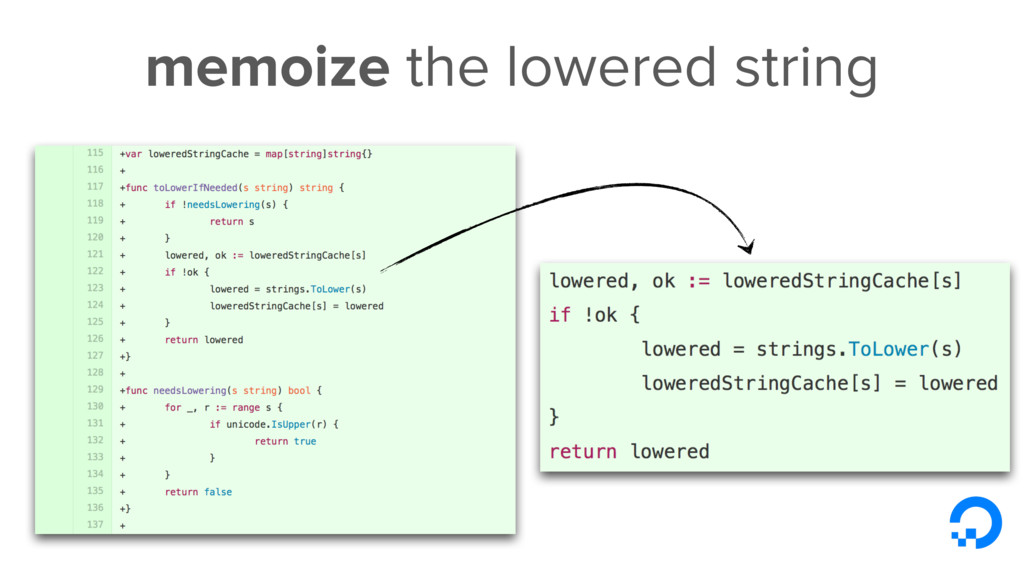 memoize the lowered string