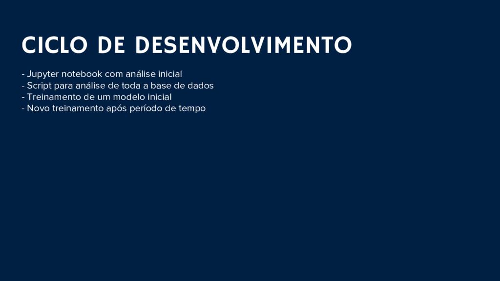 CICLO DE DESENVOLVIMENTO - Jupyter notebook com...