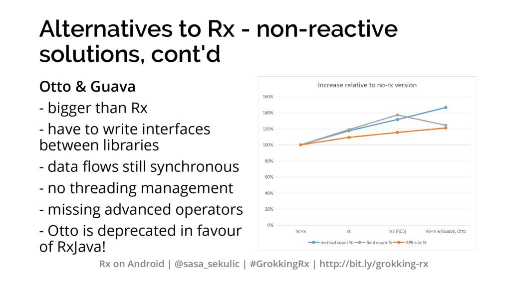 Alternatives to Rx - non-reactive solutions, co...