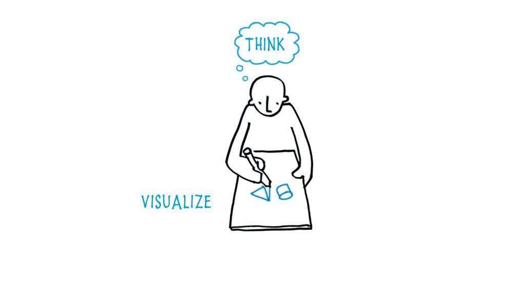 Visualize ThInk