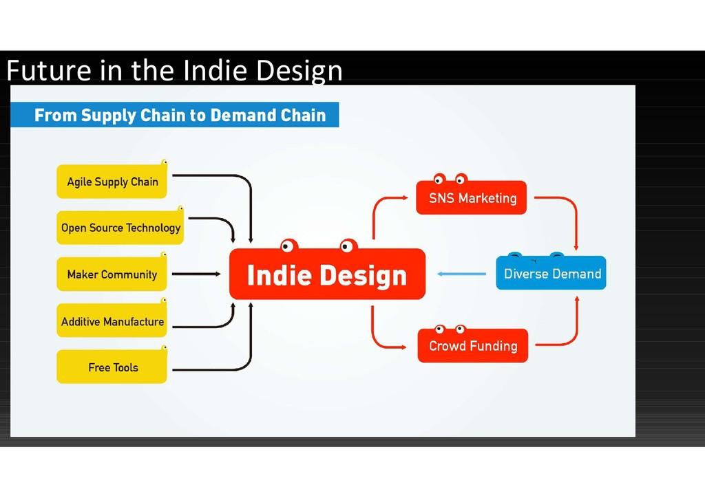 Future in the Indie Design