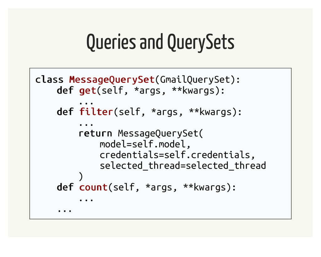 Queries and QuerySets class class MessageQueryS...