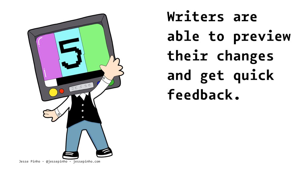 Writers are able to preview their changes and g...