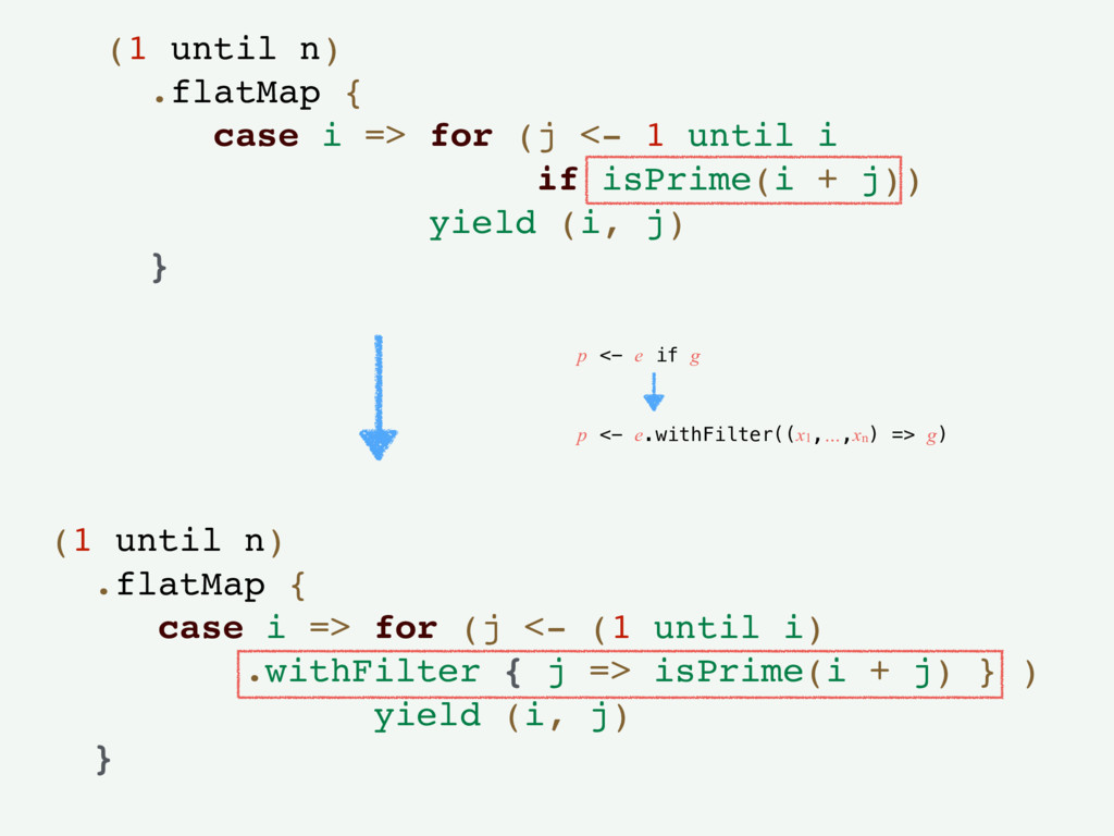 (1 until n) .flatMap { case i => for (j <- 1 un...