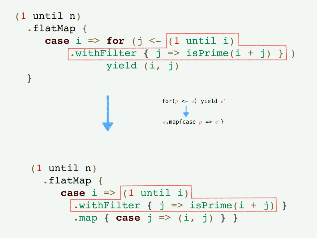 (1 until n) .flatMap { case i => for (j <- (1 u...