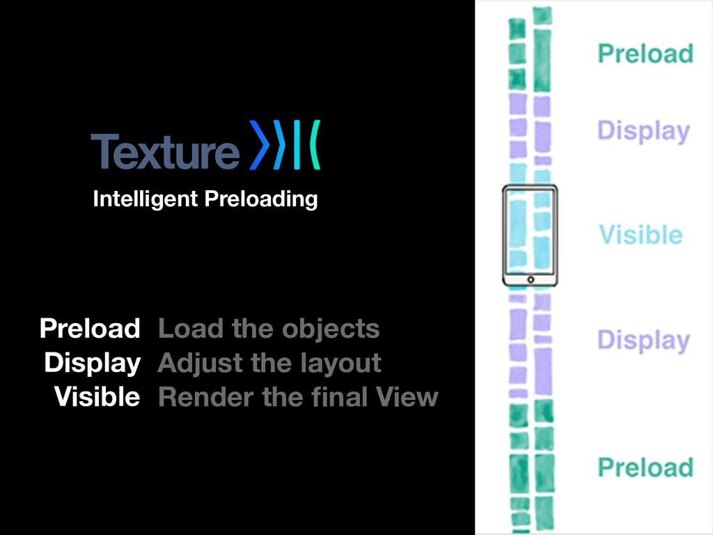 Intelligent Preloading Preload Display Visible ...