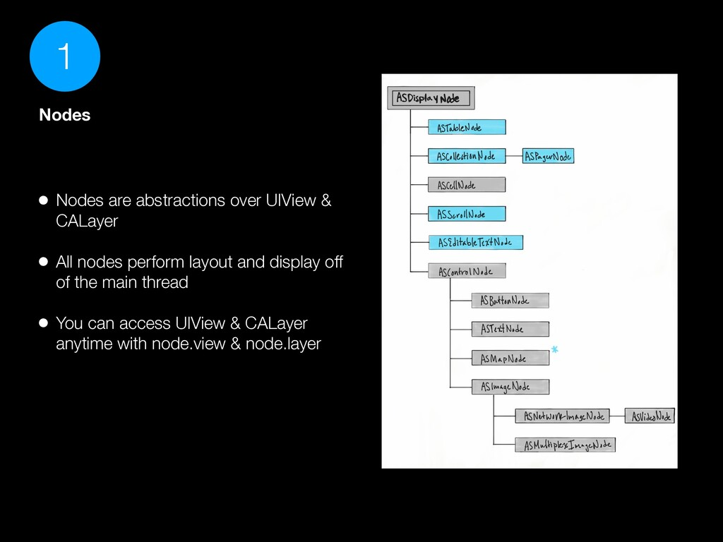 1 Nodes • Nodes are abstractions over UIView & ...