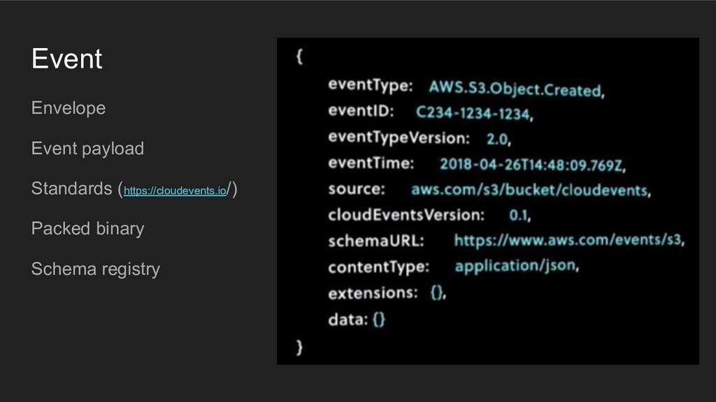 Event Envelope Event payload Standards (https:/...