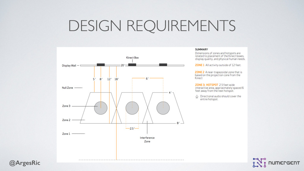 @ArgesRic DESIGN REQUIREMENTS