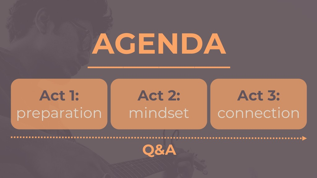 AGENDA ________________ Q&A Act 1: preparation ...