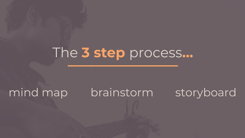 The 3 step process… ________________ mind map b...