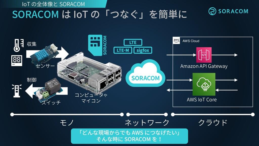 SORACOM は IoT の「つなぐ」を簡単に AWS Cloud センサー スイッチ モノ...