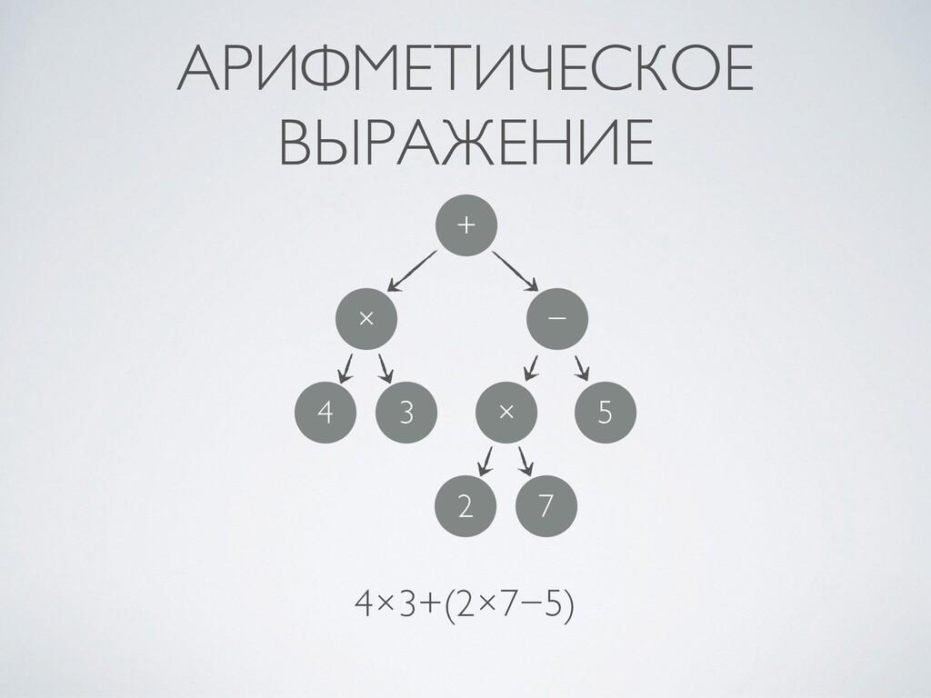 АРИФМЕТИЧЕСКОЕ ВЫРАЖЕНИЕ 4×3+(2×7−5) + × − 4 3 ...