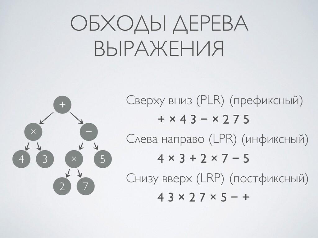 ОБХОДЫ ДЕРЕВА ВЫРАЖЕНИЯ Сверху вниз (PLR) + × 4...