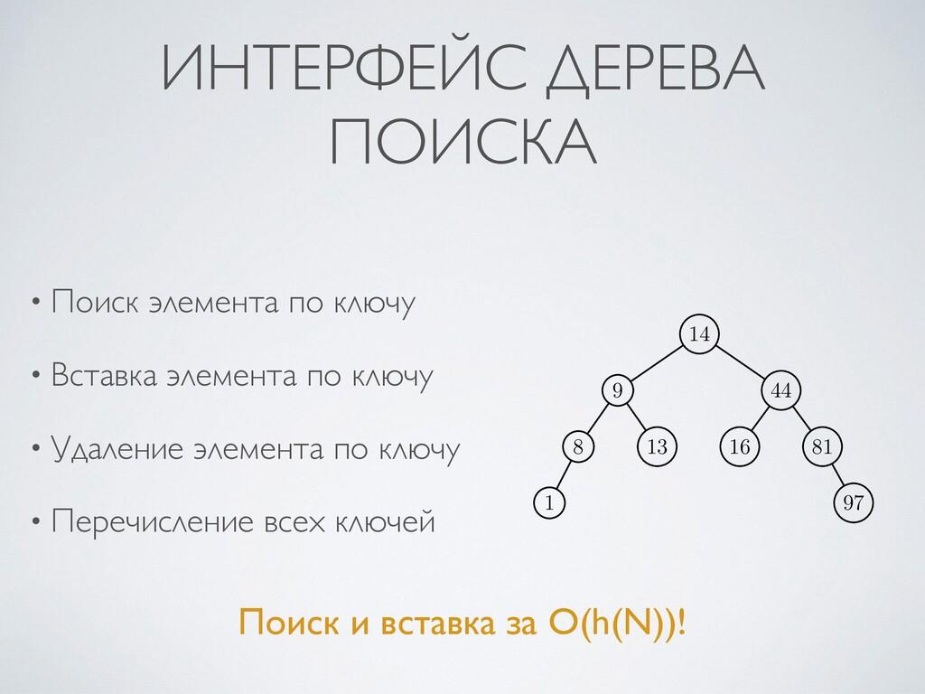 ИНТЕРФЕЙС ДЕРЕВА ПОИСКА • Поиск элемента по клю...
