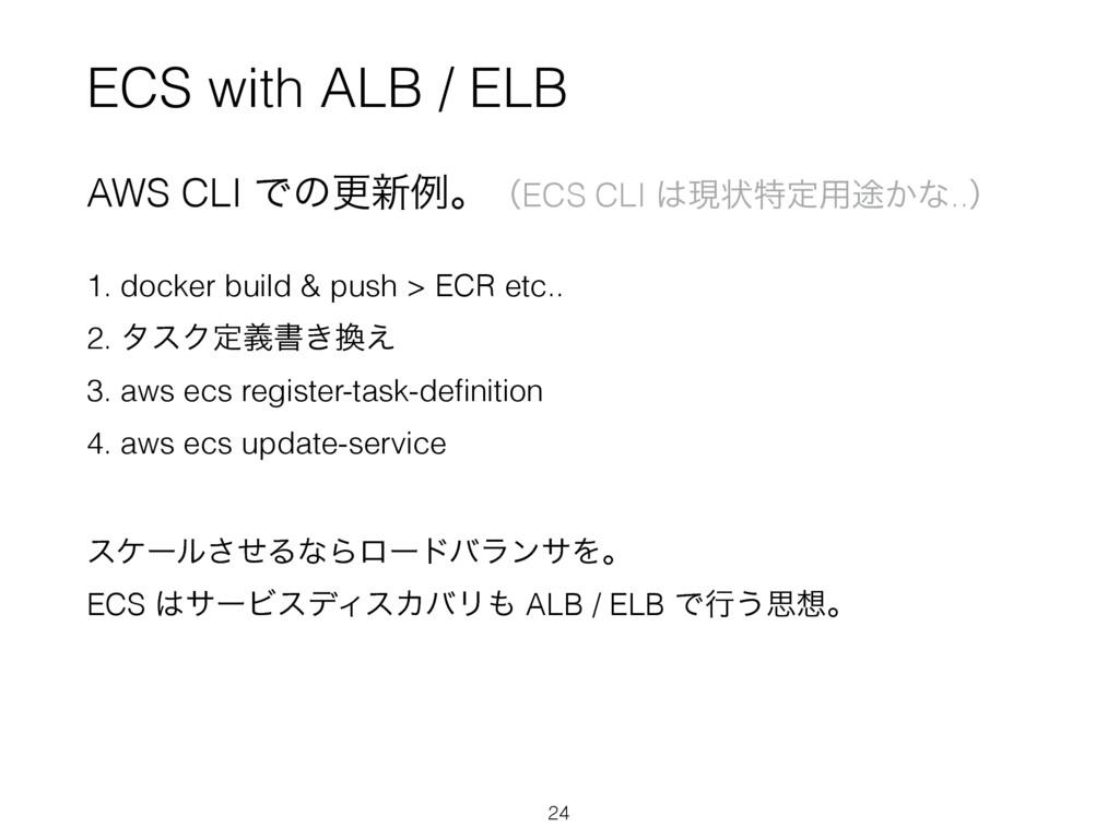 ECS with ALB / ELB AWS CLI Ͱͷߋ৽ྫɻʢECS CLI ݱঢ়ಛఆ...