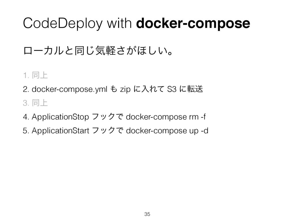 CodeDeploy with docker-compose 35 ϩʔΧϧͱಉ͡ؾ͕ܰ͞΄͠...