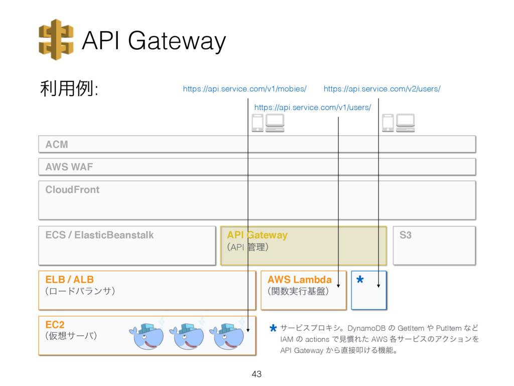 ར༻ྫ: AWS WAF CloudFront ACM ECS / ElasticBeanst...