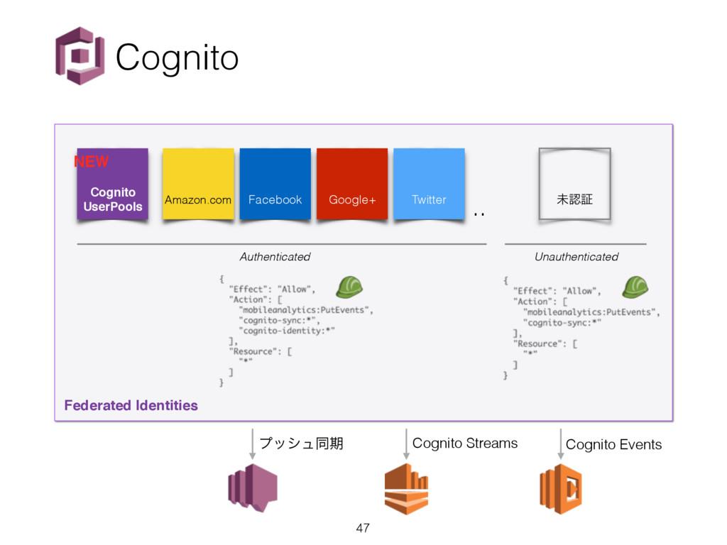 Cognito Cognito UserPools ະূ Facebook Google+ ...