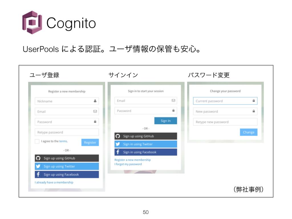 Cognito UserPools ʹΑΔূɻϢʔβใͷอ҆৺ɻ Ϣʔβొ αΠϯΠ...