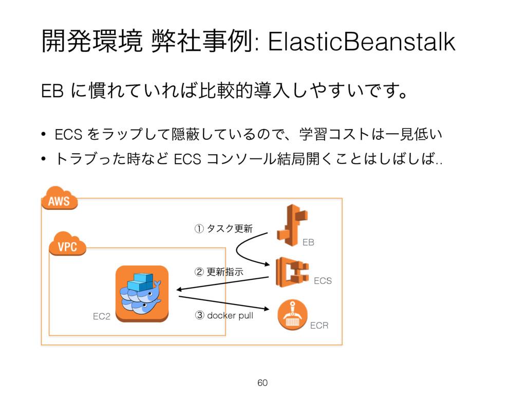 ։ൃڥ ฐࣾྫ: ElasticBeanstalk EB ʹ׳Ε͍ͯΕൺֱతಋೖ͍͢͠...