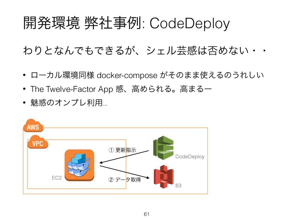 ։ൃڥ ฐࣾྫ: CodeDeploy ΘΓͱͳΜͰͰ͖Δ͕ɺγΣϧܳײ൱Ίͳ͍ɾɾ ...