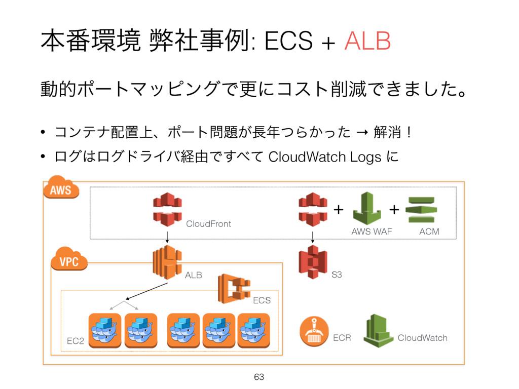 ຊ൪ڥ ฐࣾྫ: ECS + ALB ಈతϙʔτϚοϐϯάͰߋʹίετݮͰ͖·ͨ͠ɻ •...