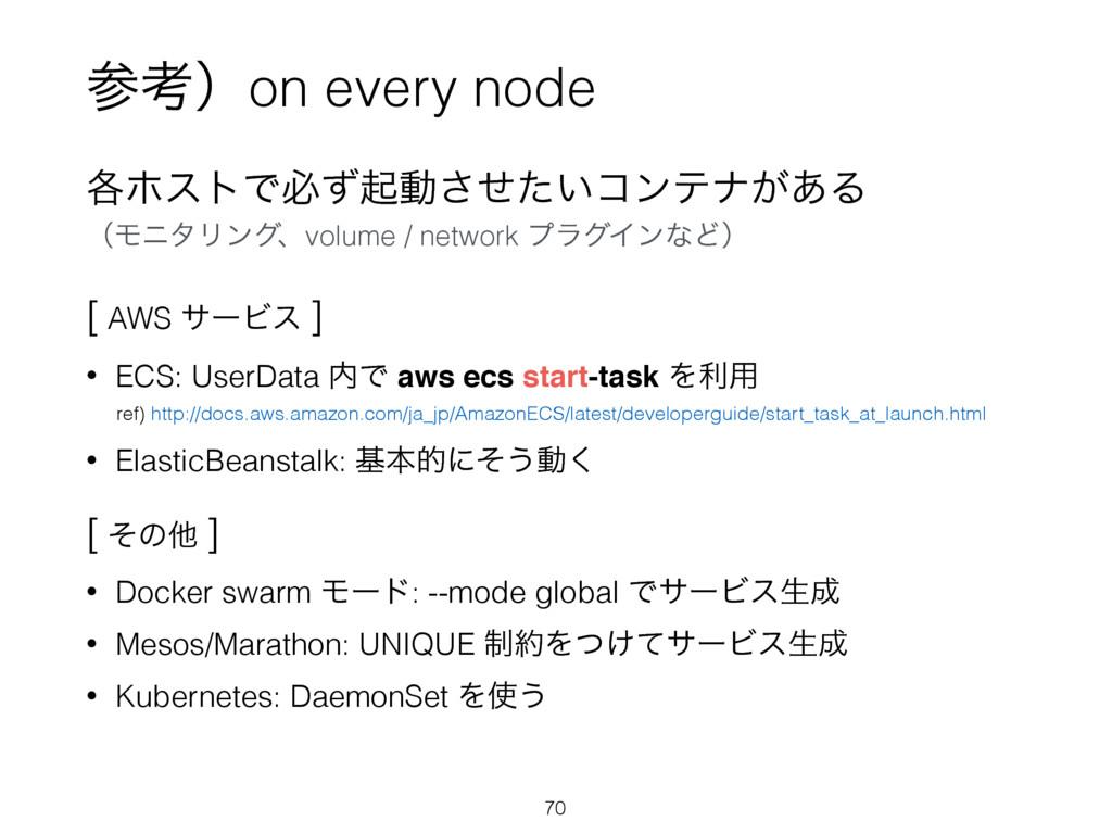 ֤ϗετͰඞͣىಈ͍ͤͨ͞ίϯςφ͕͋Δ ʢϞχλϦϯάɺvolume / network ϓ...