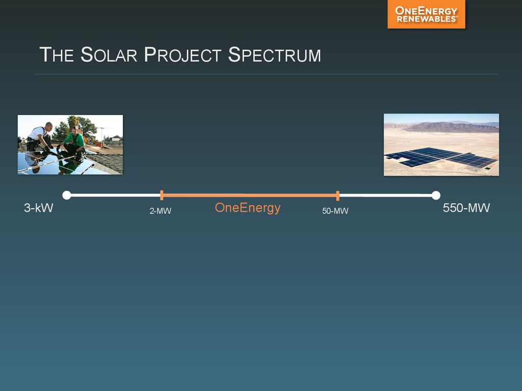 THE SOLAR PROJECT SPECTRUM 3-kW 550-MW 2-MW 50-...