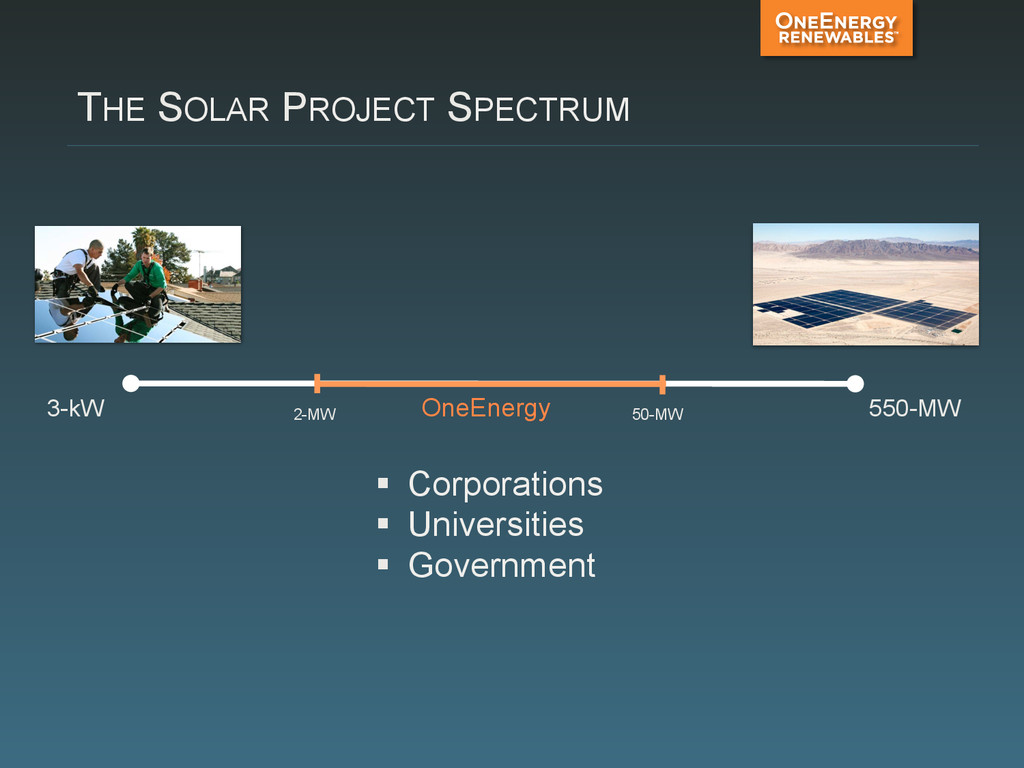 3-kW 550-MW 2-MW 50-MW OneEnergy ! Corporation...